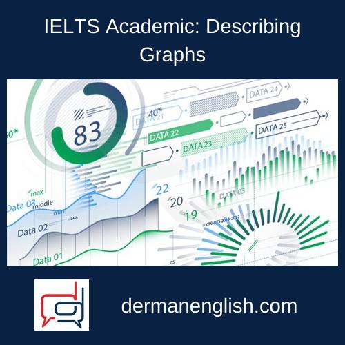 IELTS Academic: Describing Graphs- The Green Academy Australia